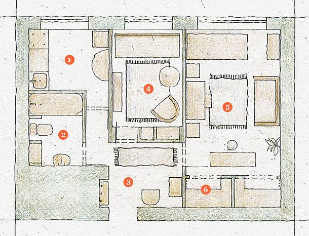 Planul locuintei