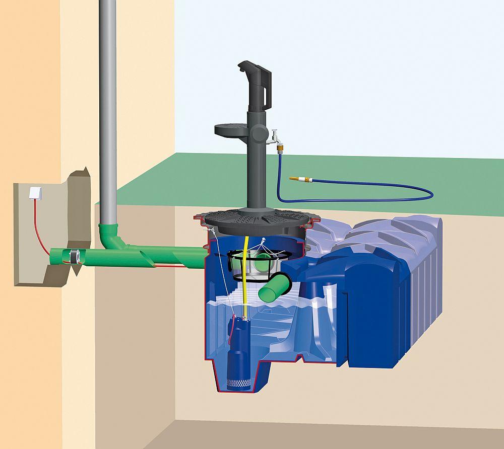 adelaparvu.com despre sisteme de colectare a apei de ploaie, Foto Rewatec (7)
