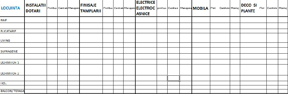 adelaparvu.com Model tabel pentru buget amenajare