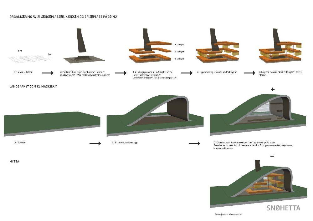 adelaparvu.com despre cabana 35 mp in Etne, Hordaland, Norvegia  arhitectura Snohetta (6)