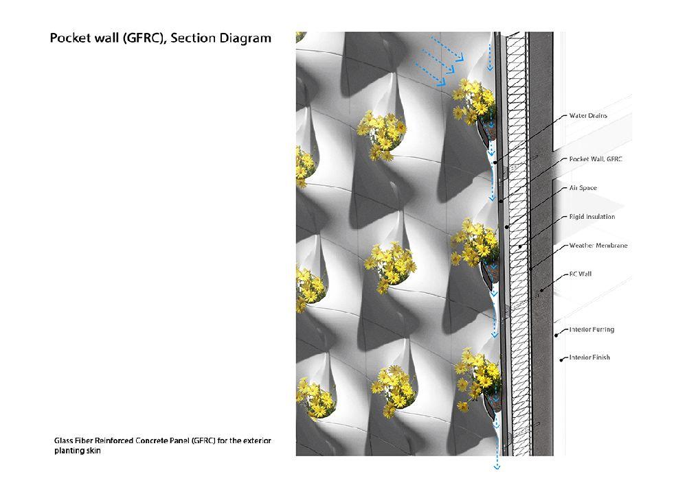 adelaparvu.com fatada cu ghivece de flori, Pocket Panel, design OA LAB (3)