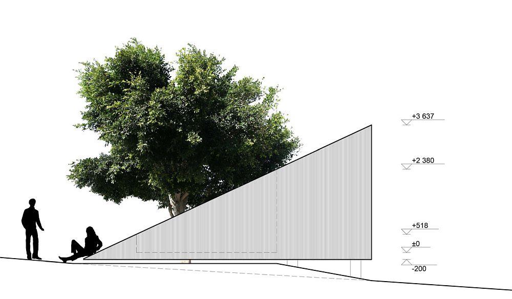 Fațada laterală care înglobează spațiile de depozitare exterioară.
