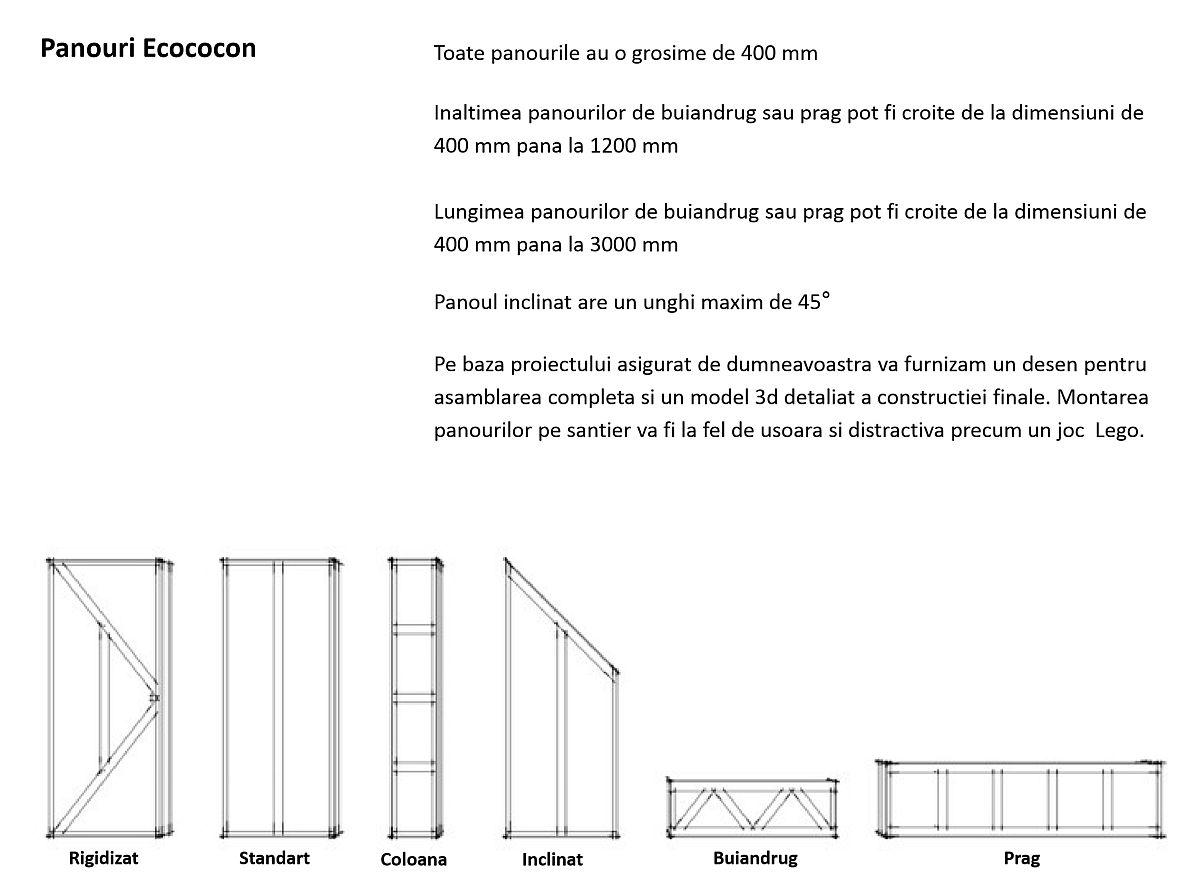 Producătorul lituanian produce panouri din paie cu anumită configurație, atât pentru pereți, cât și pentru buiantrugi. Aceste elemente sunt ulterior adaptate conform proiectelor întocmite de arhitecți, astfel ca la final totul să fie conform dorințelor proprietarilor.