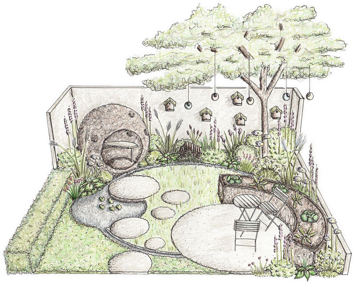 Proiectarea unei grădini este un proces complex pentru că dincolo de spațiu este vorba și despre plante. Un peisagist este mereu cu gândul la viitor pentru că o grădină este într-o continuă dezvoltare. Odată cu creșterea plantelor, peisagistul își poate imagina cum va arăta spațiul verde și peste ani de zile. Și totul pornește de la o schiță ca cea de față.